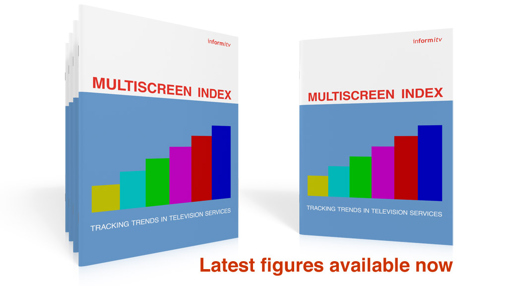Multiscreen Index